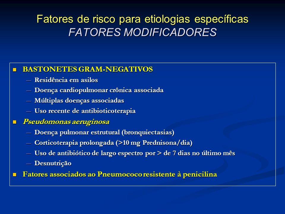 Fatores de risco para etiologias específicas FATORES MODIFICADORES