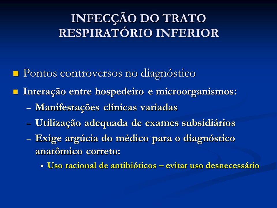 INFECÇÃO DO TRATO RESPIRATÓRIO INFERIOR