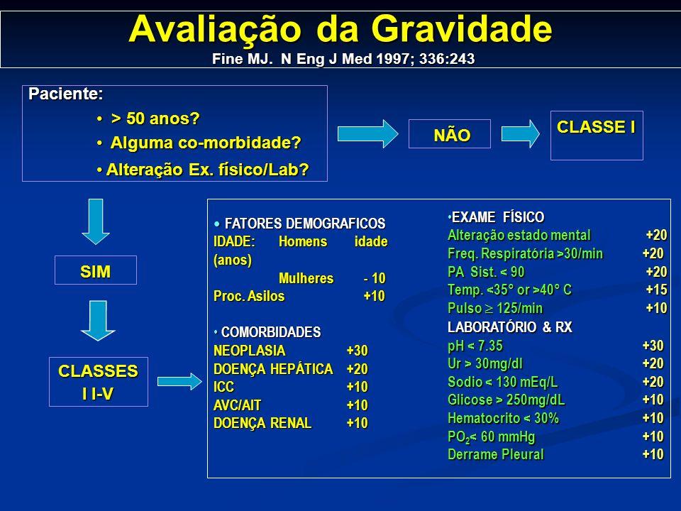 Avaliação da Gravidade Fine MJ. N Eng J Med 1997; 336:243