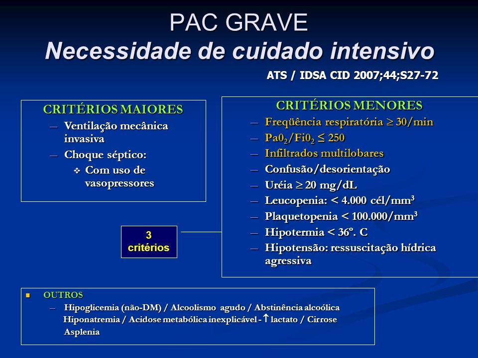 PAC GRAVE Necessidade de cuidado intensivo