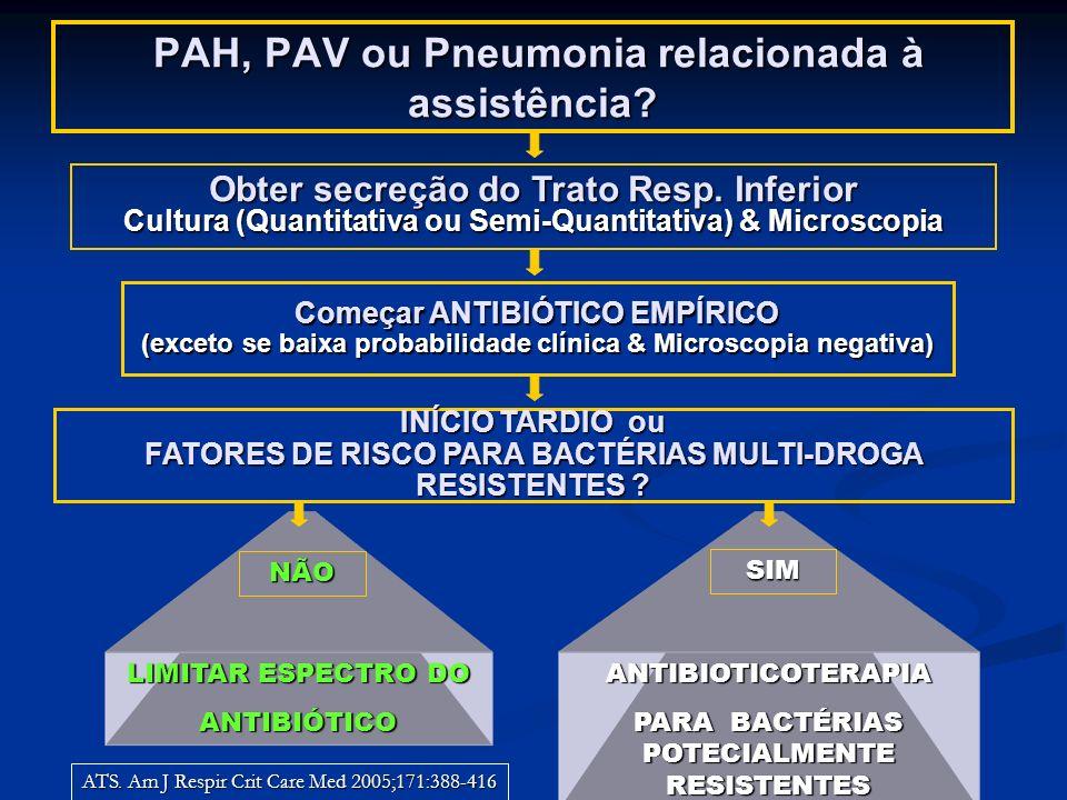 PAH, PAV ou Pneumonia relacionada à assistência