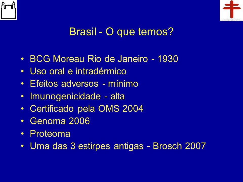 Brasil - O que temos BCG Moreau Rio de Janeiro - 1930