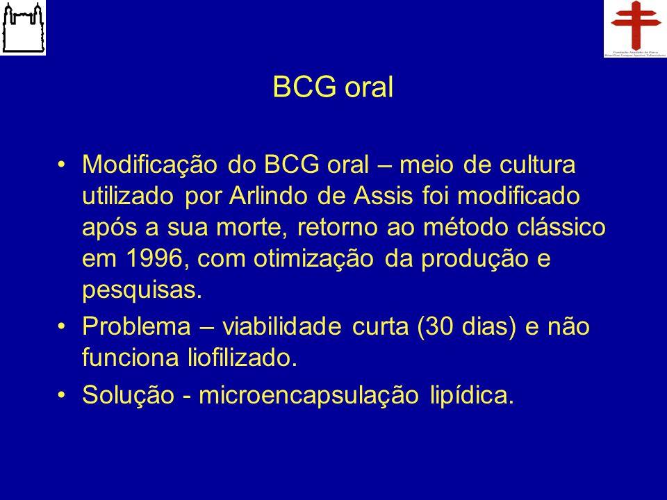 BCG oral