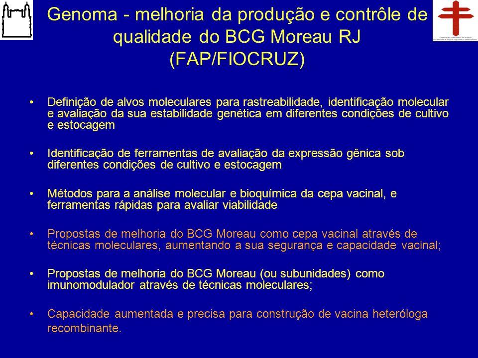 Genoma - melhoria da produção e contrôle de qualidade do BCG Moreau RJ (FAP/FIOCRUZ)