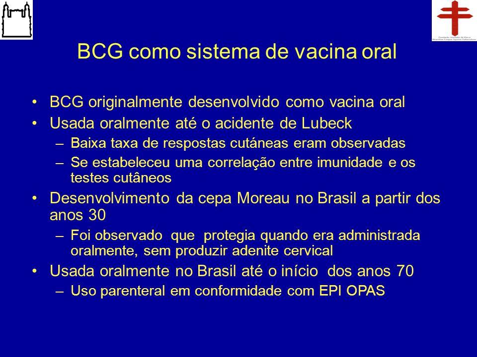BCG como sistema de vacina oral