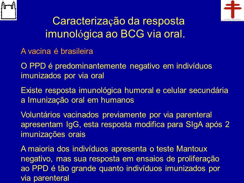 Caracterização da resposta imunológica ao BCG via oral.