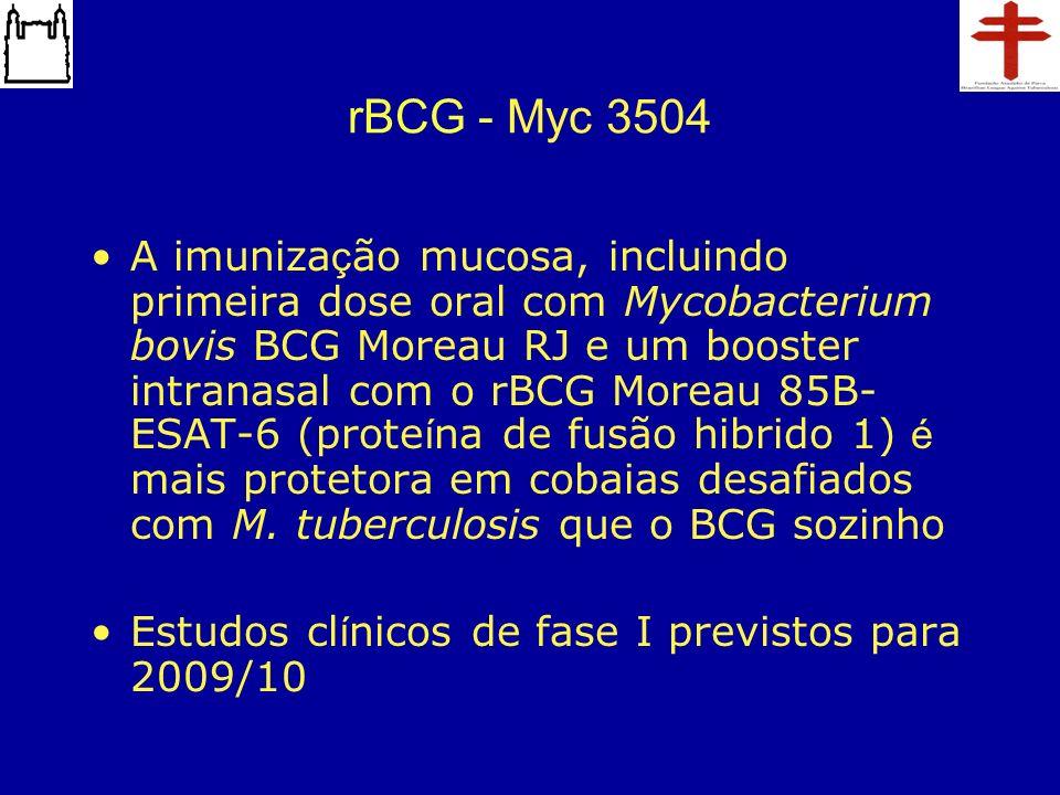 rBCG - Myc 3504
