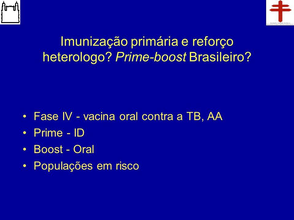 Imunização primária e reforço heterologo Prime-boost Brasileiro