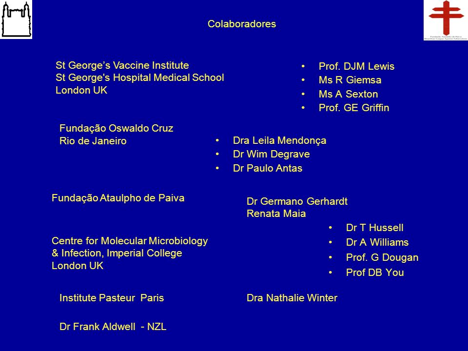 Colaboradores St George's Vaccine Institute. St George s Hospital Medical School. London UK. Prof. DJM Lewis.