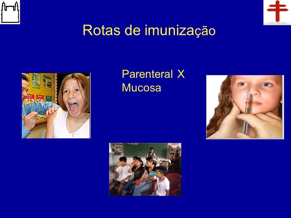 Rotas de imunização Parenteral X Mucosa