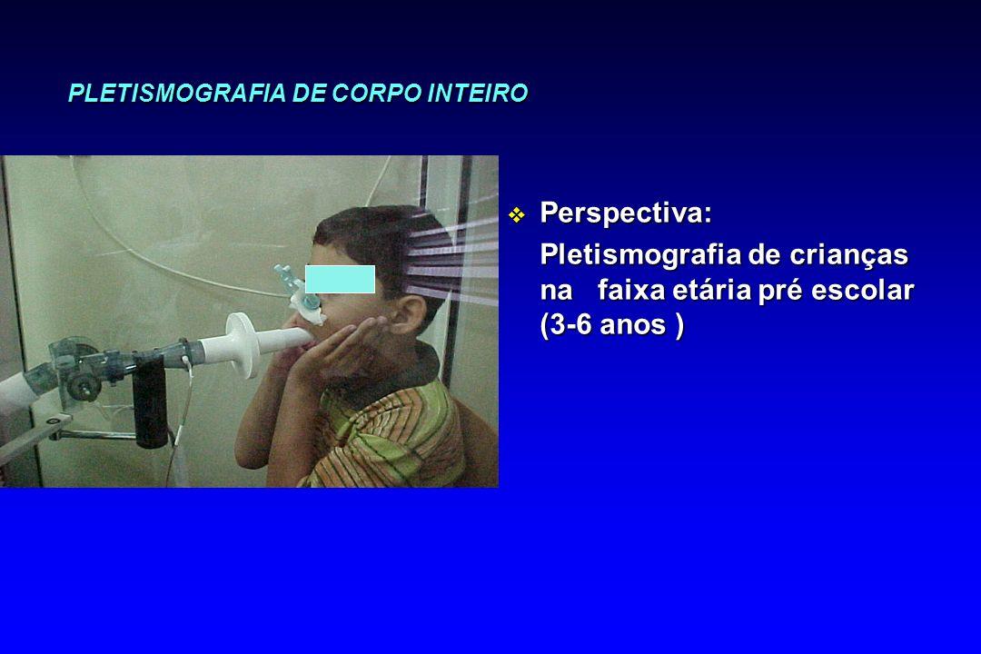 PLETISMOGRAFIA DE CORPO INTEIRO