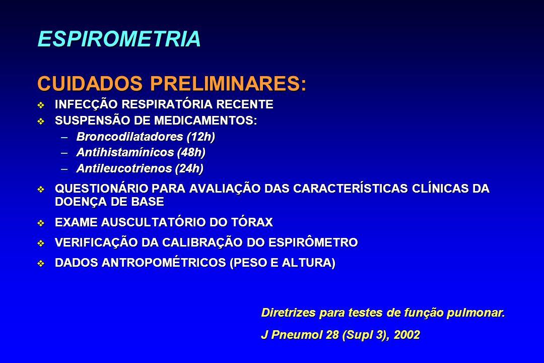 ESPIROMETRIA CUIDADOS PRELIMINARES: INFECÇÃO RESPIRATÓRIA RECENTE