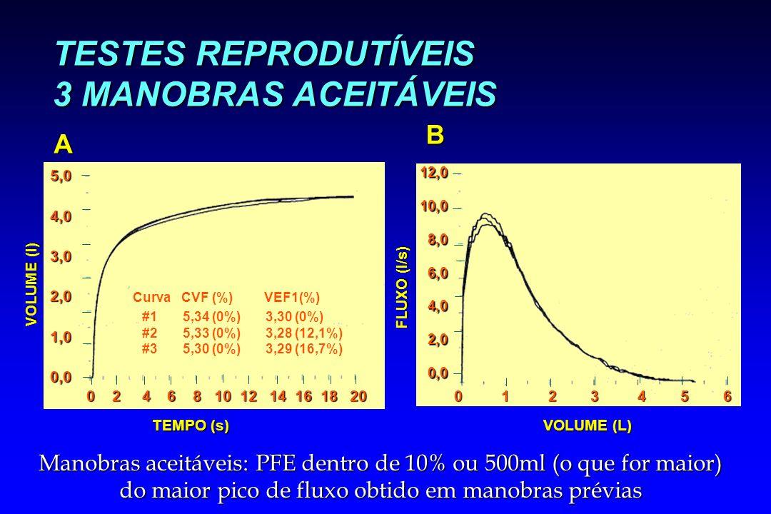 TESTES REPRODUTÍVEIS 3 MANOBRAS ACEITÁVEIS