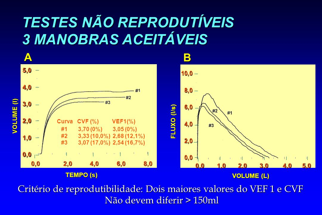 TESTES NÃO REPRODUTÍVEIS 3 MANOBRAS ACEITÁVEIS