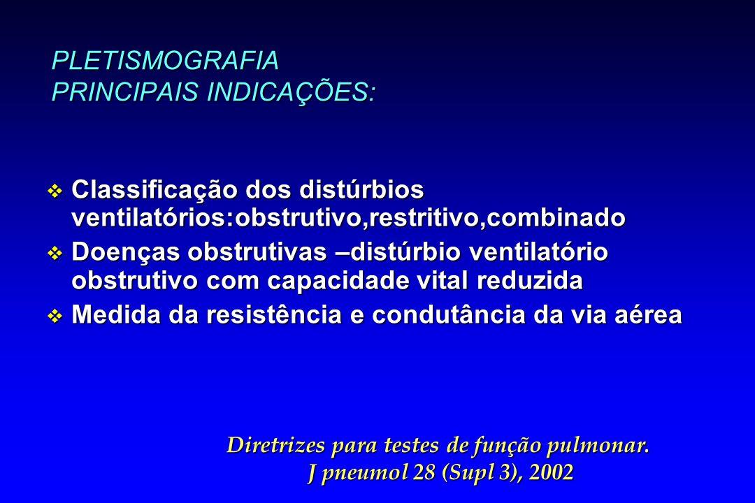 PLETISMOGRAFIA PRINCIPAIS INDICAÇÕES: