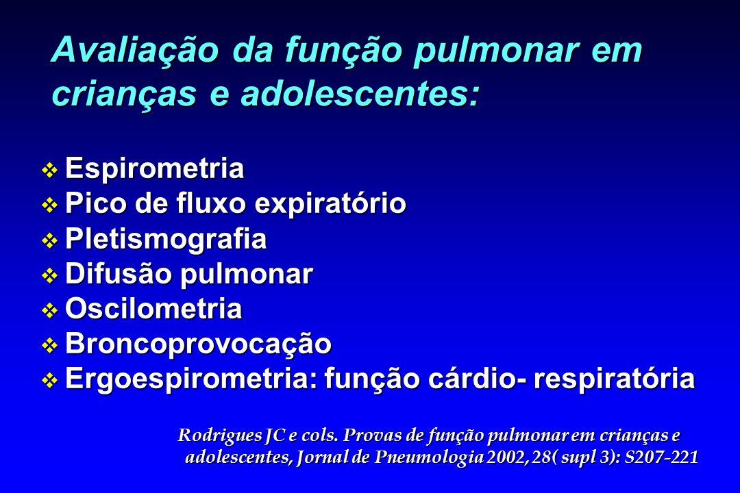 Avaliação da função pulmonar em crianças e adolescentes: