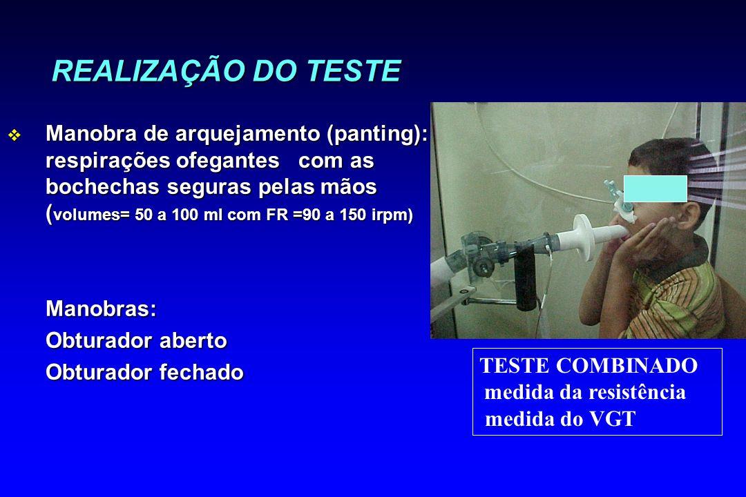 REALIZAÇÃO DO TESTE