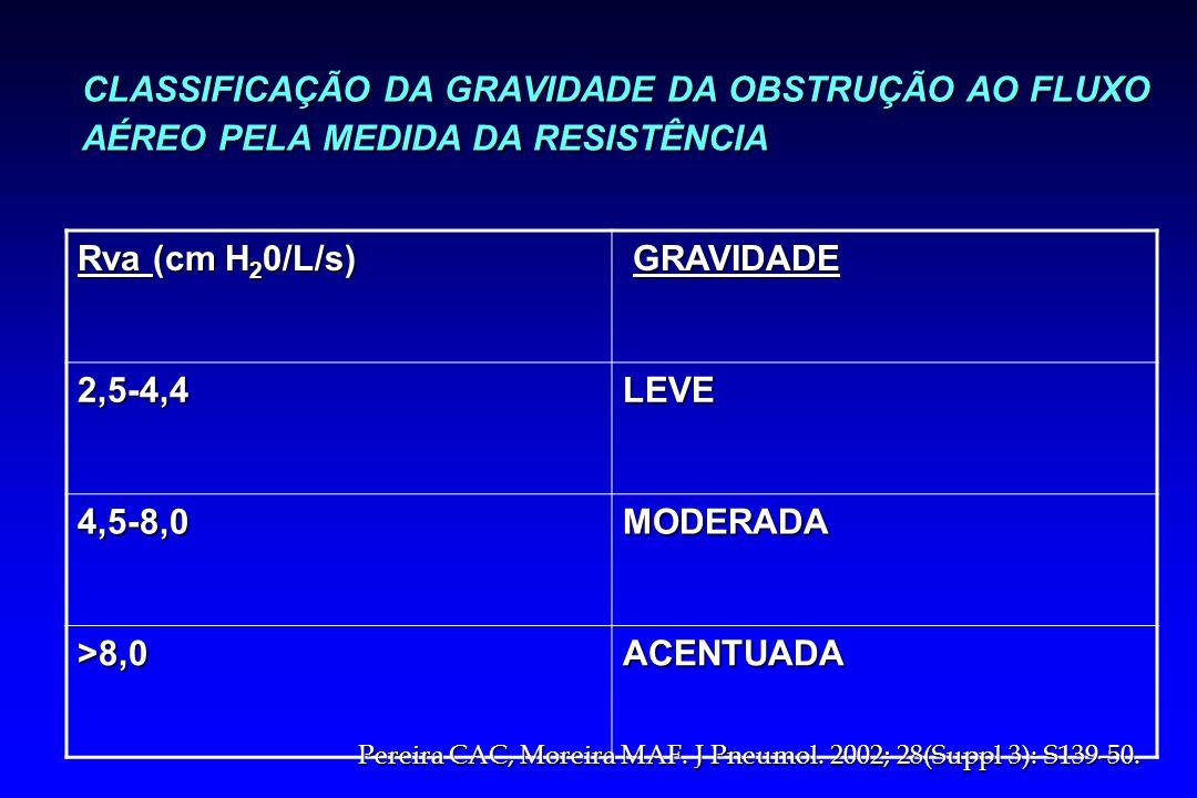 Pereira CAC, Moreira MAF. J Pneumol. 2002; 28(Suppl 3): S139-50.