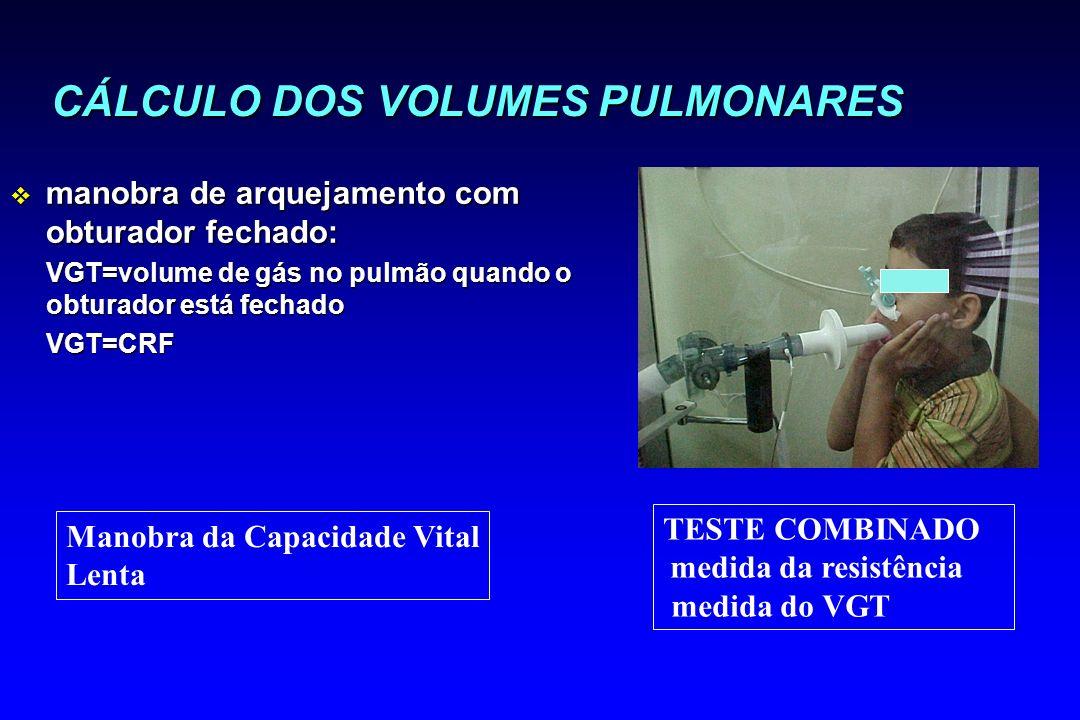 CÁLCULO DOS VOLUMES PULMONARES