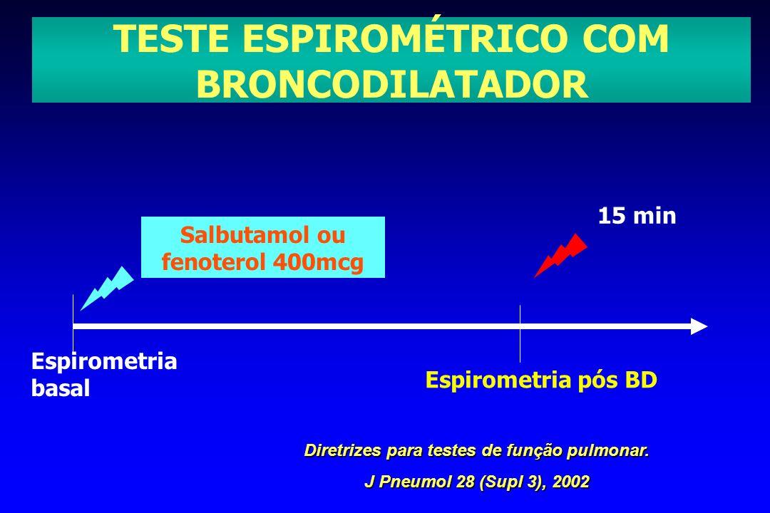 TESTE ESPIROMÉTRICO COM BRONCODILATADOR