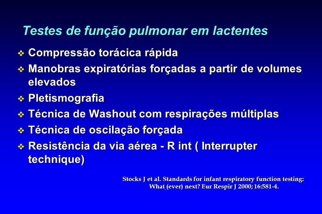 Testes de função pulmonar em lactentes