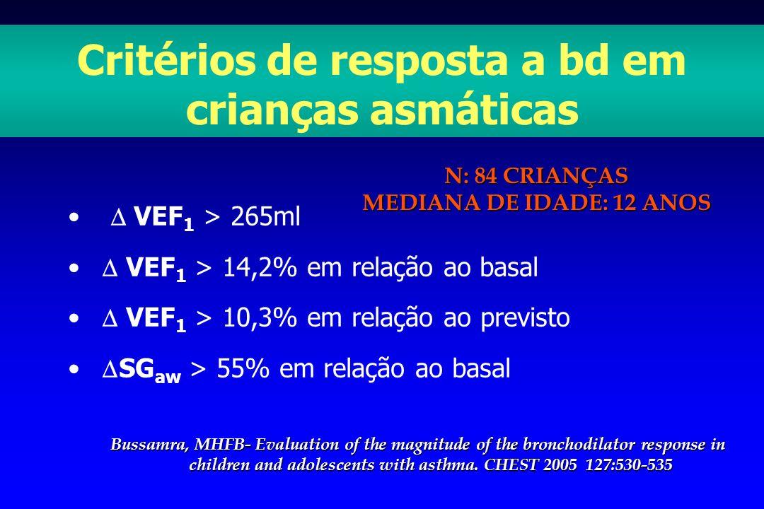 Critérios de resposta a bd em crianças asmáticas