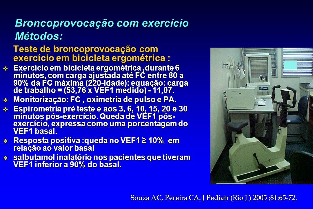 Broncoprovocação com exercício Métodos: