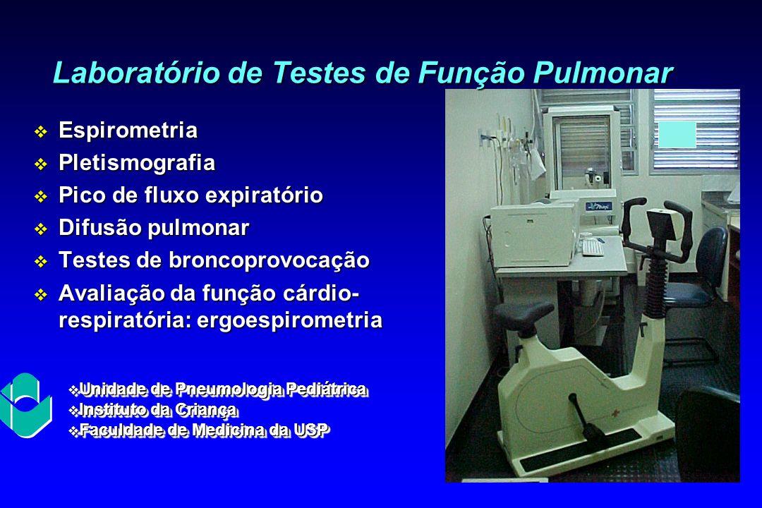 Laboratório de Testes de Função Pulmonar