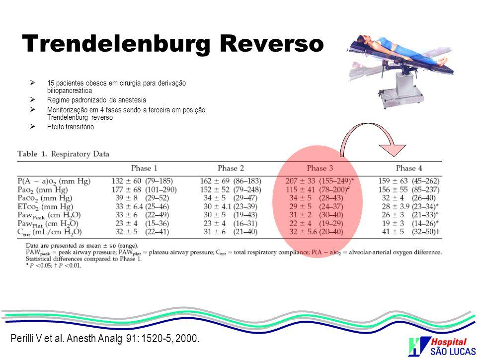 Trendelenburg Reverso