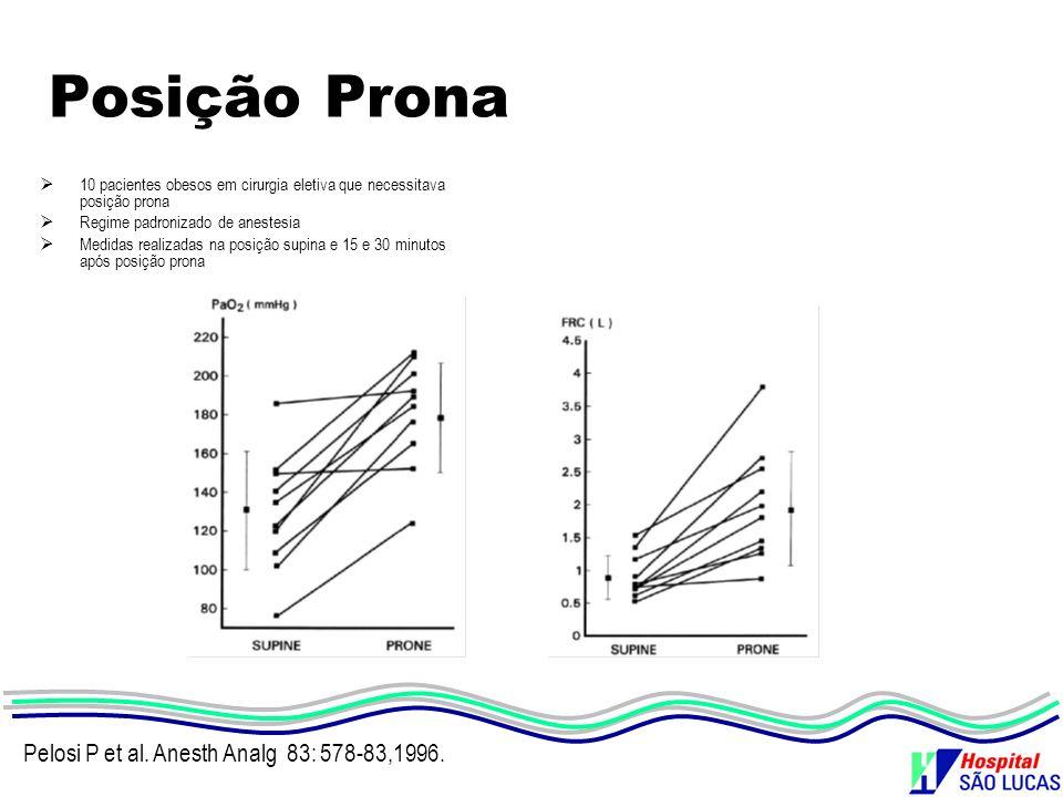 Posição Prona Pelosi P et al. Anesth Analg 83: 578-83,1996.