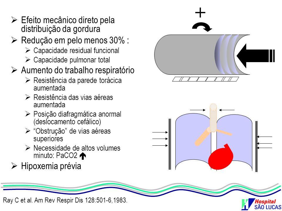 + Efeito mecânico direto pela distribuição da gordura