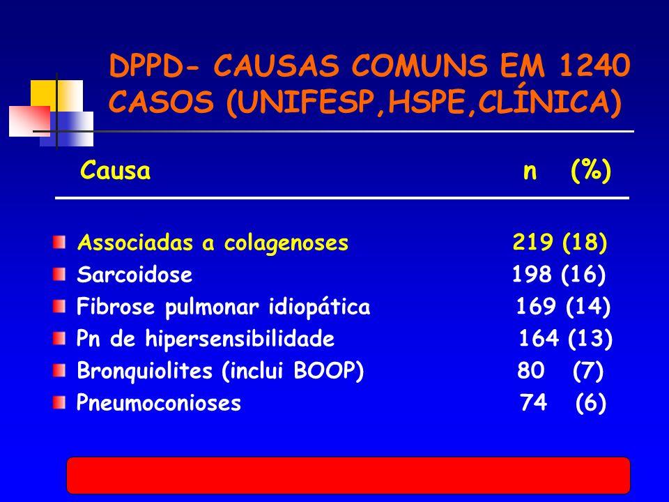 DPPD- CAUSAS COMUNS EM 1240 CASOS (UNIFESP,HSPE,CLÍNICA)