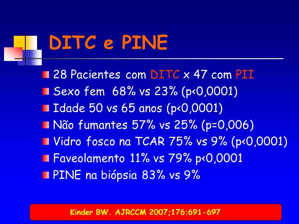 DITC e PINE 28 Pacientes com DITC x 47 com PII