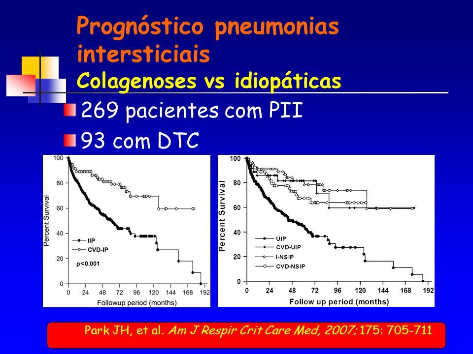 Prognóstico pneumonias intersticiais Colagenoses vs idiopáticas