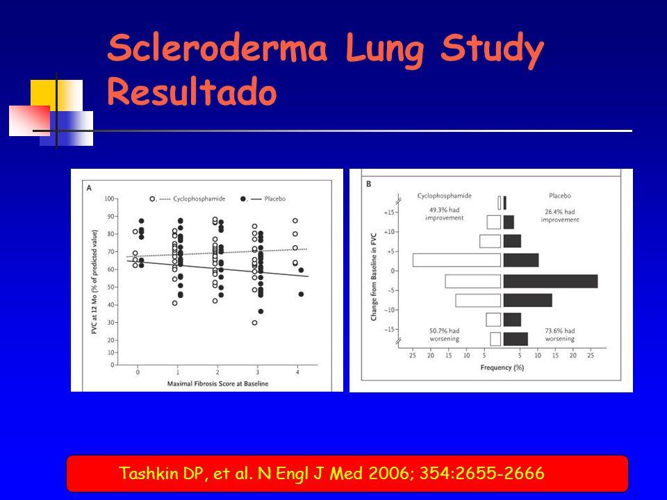 Scleroderma Lung Study Resultado