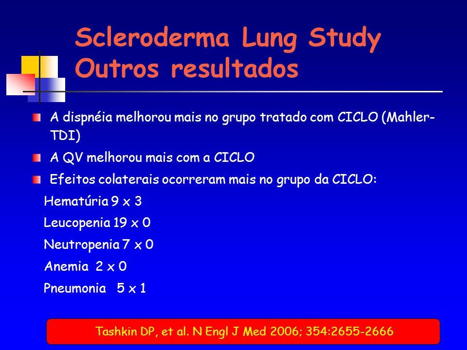 Scleroderma Lung Study Outros resultados