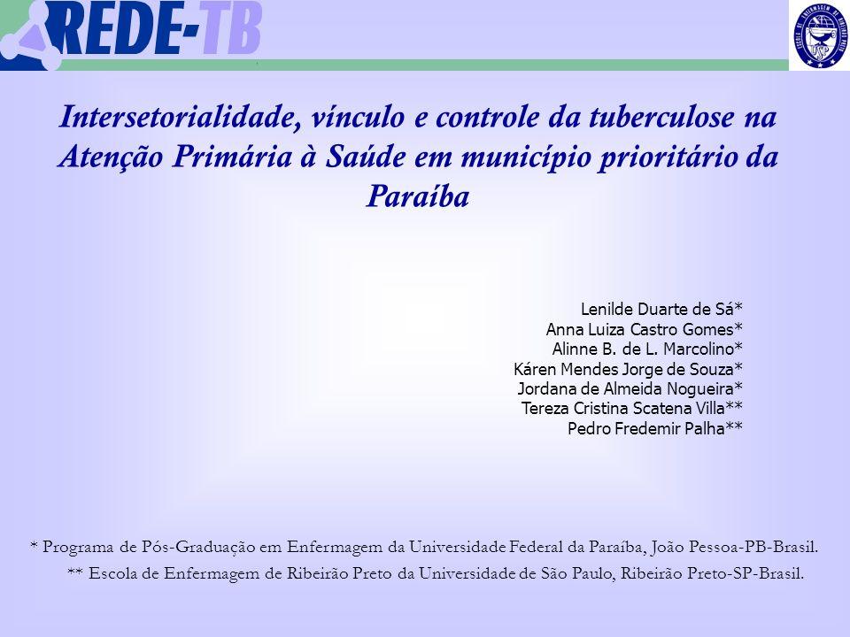 Intersetorialidade, vínculo e controle da tuberculose na Atenção Primária à Saúde em município prioritário da Paraíba