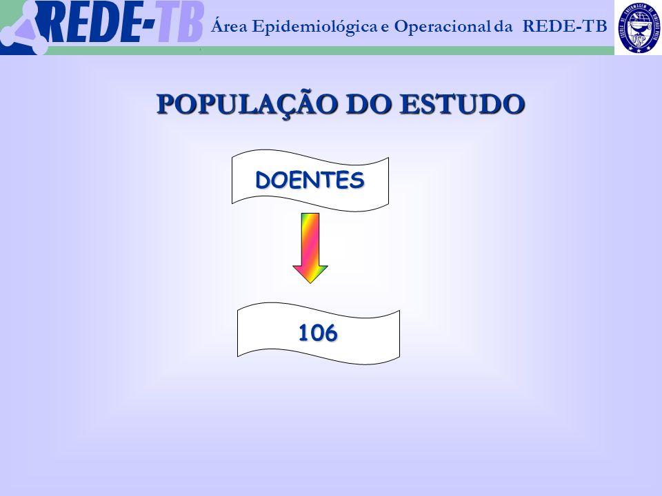 POPULAÇÃO DO ESTUDO DOENTES 106