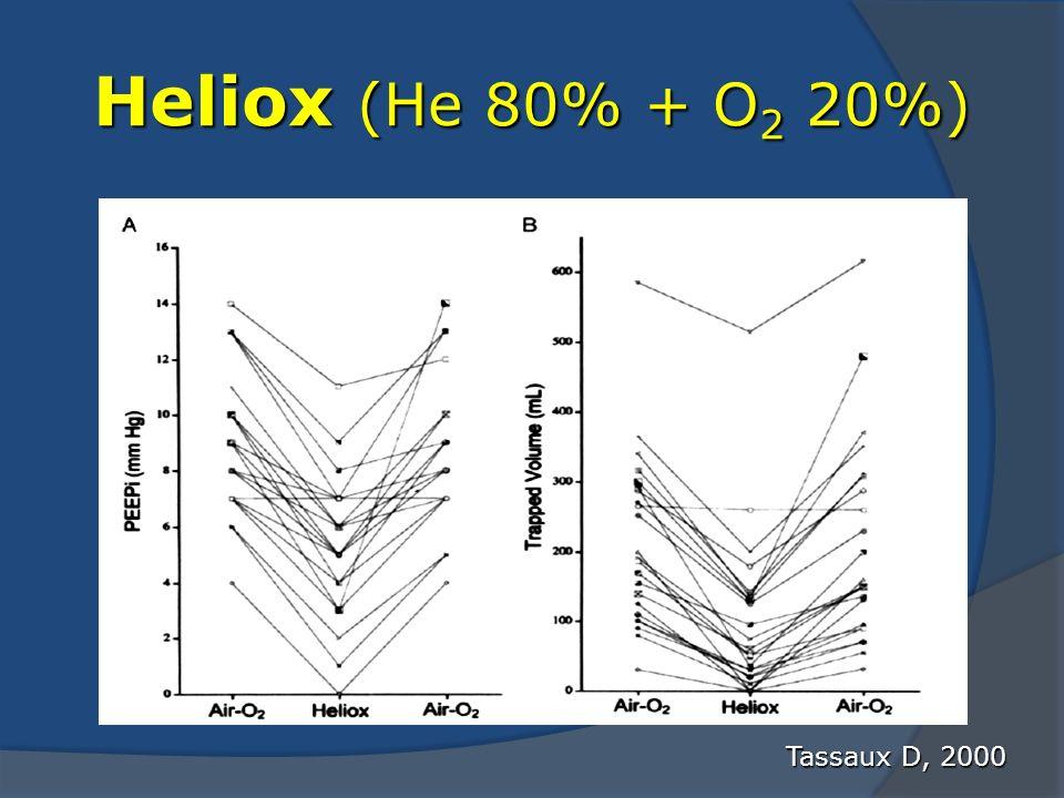 Heliox (He 80% + O2 20%) Tassaux D, 2000