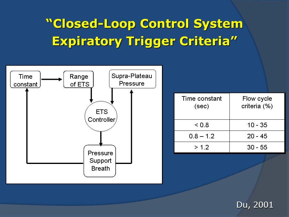 Closed-Loop Control System Expiratory Trigger Criteria