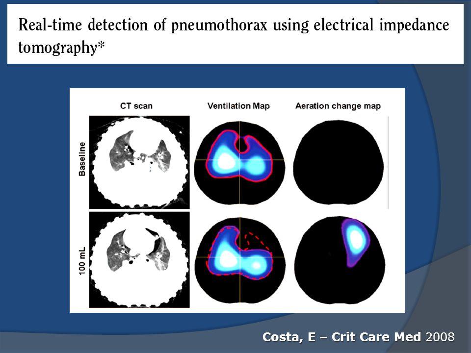 Costa, E – Crit Care Med 2008