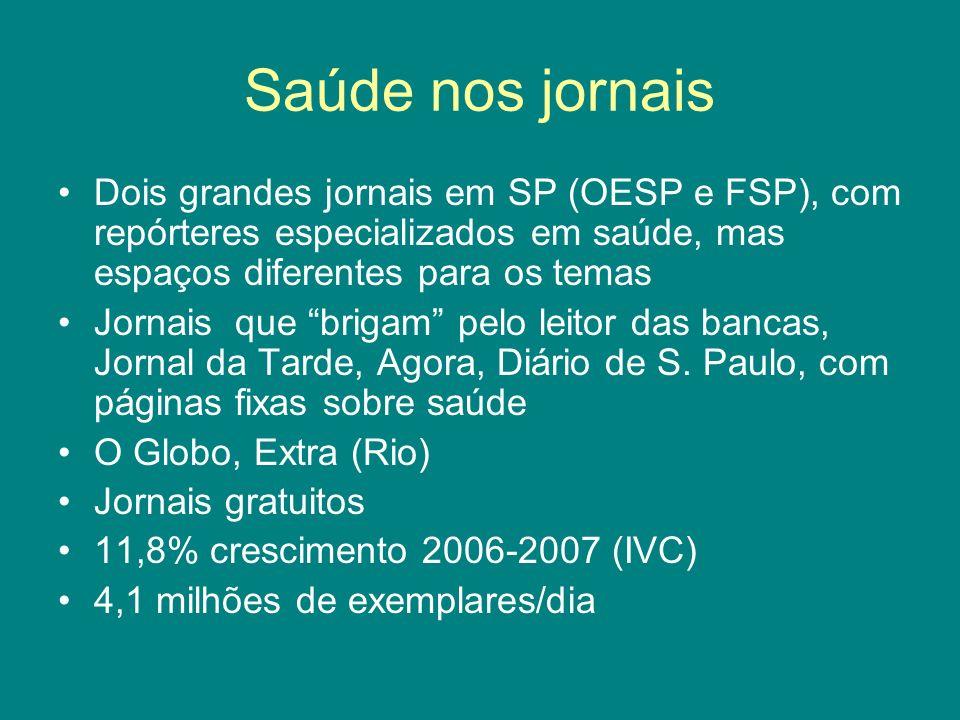 Saúde nos jornais Dois grandes jornais em SP (OESP e FSP), com repórteres especializados em saúde, mas espaços diferentes para os temas.