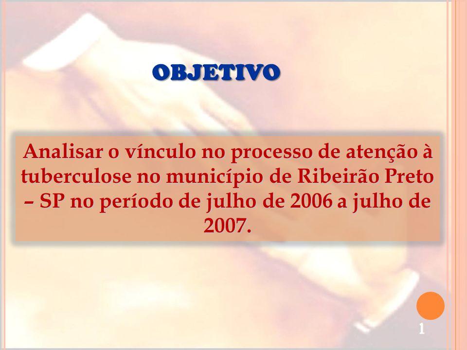 OBJETIVOAnalisar o vínculo no processo de atenção à tuberculose no município de Ribeirão Preto – SP no período de julho de 2006 a julho de 2007.