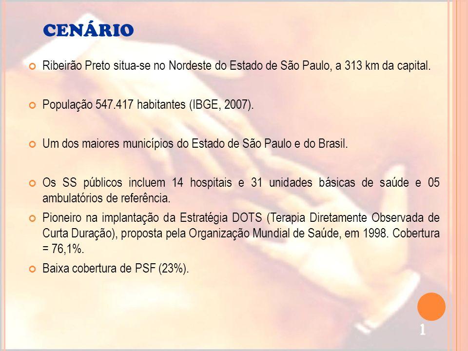 CENÁRIO Ribeirão Preto situa-se no Nordeste do Estado de São Paulo, a 313 km da capital. População 547.417 habitantes (IBGE, 2007).