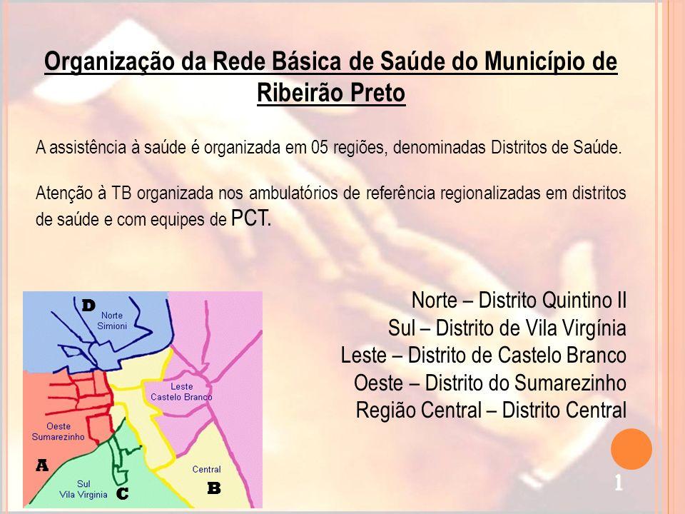 Organização da Rede Básica de Saúde do Município de Ribeirão Preto