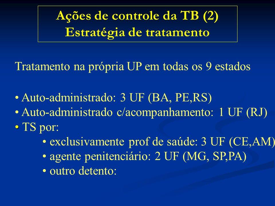 Ações de controle da TB (2) Estratégia de tratamento
