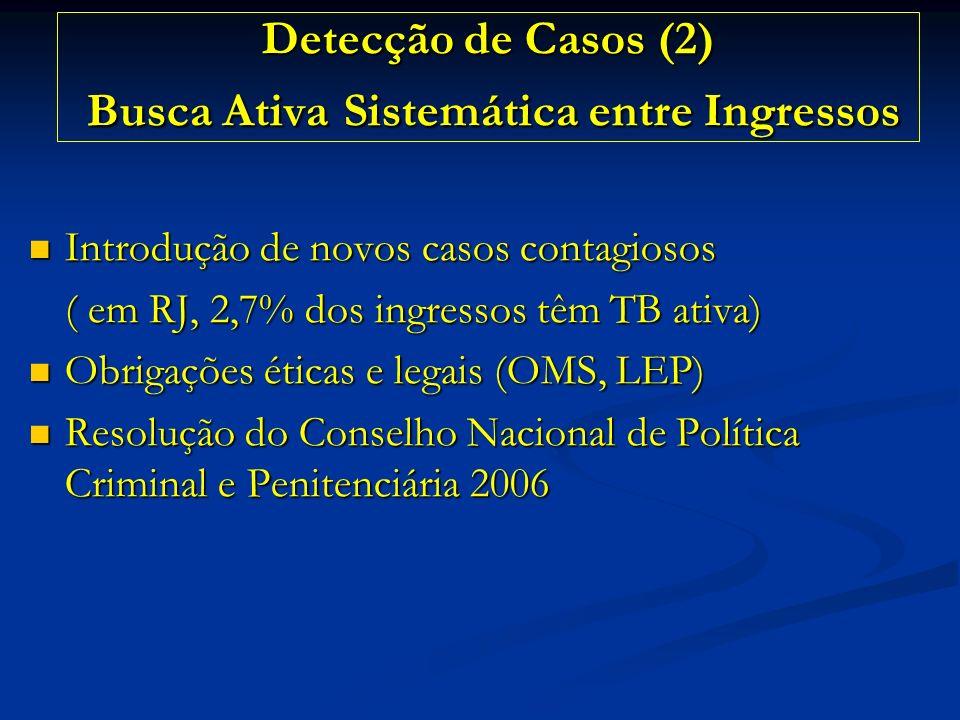 Detecção de Casos (2) Busca Ativa Sistemática entre Ingressos