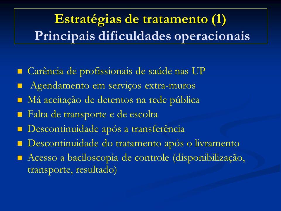 Estratégias de tratamento (1) Principais dificuldades operacionais