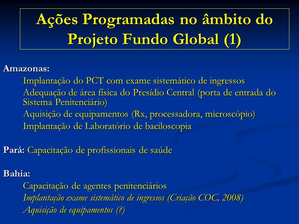 Ações Programadas no âmbito do Projeto Fundo Global (1)