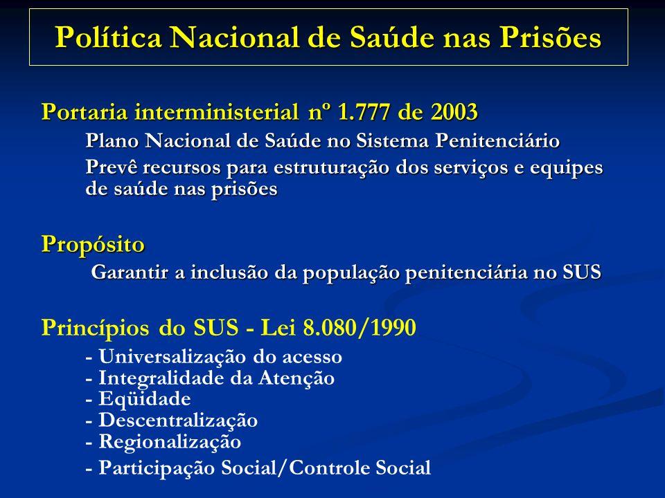 Política Nacional de Saúde nas Prisões